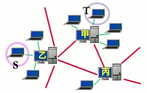 Internet_fig